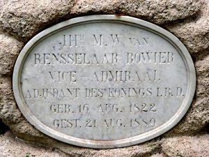 Foto van naamplaat op graf